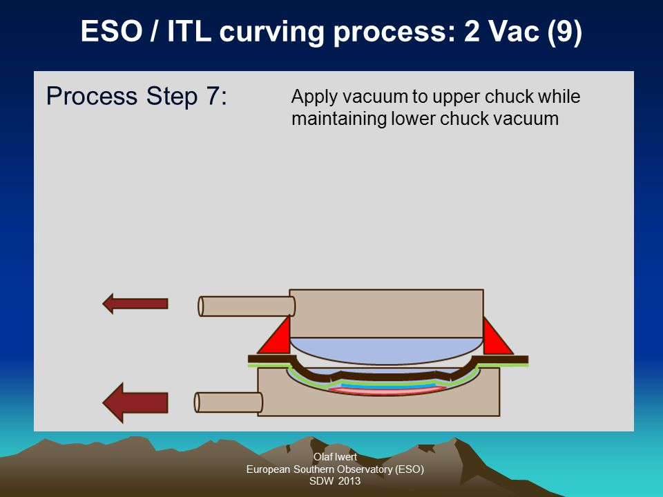 Olaf Iwert European Southern Observatory (ESO) SDW 2013 ESO / ITL curving process: 2 Vac (9) Process Step 7: Apply vacuum to upper chuck while maintaining lower chuck vacuum