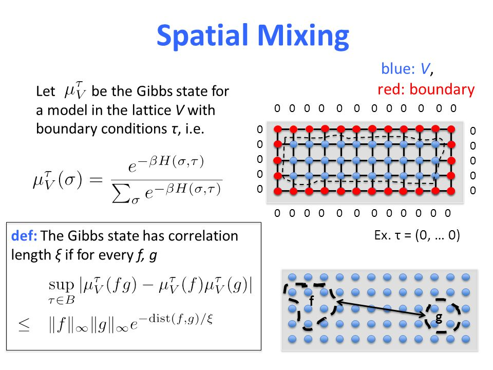 Spatial Mixing Let be the Gibbs state for a model in the lattice V with boundary conditions τ, i.e.