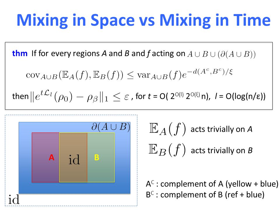 acts trivially on A acts trivially on B Mixing in Space vs Mixing in Time thm If for every regions A and B and f acting on then, for t = O( 2 O(l) 2 O(ξ) n), l = O(log(n/ε)) AB A C : complement of A (yellow + blue) B C : complement of B (ref + blue)