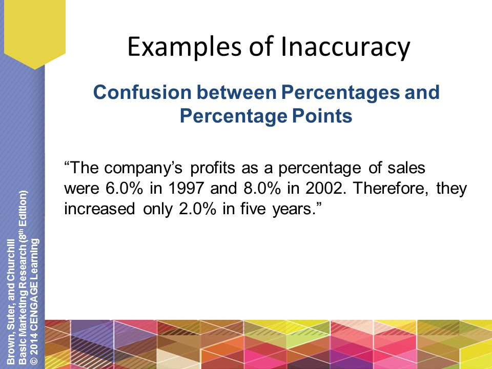Brown, Suter, and Churchill Basic Marketing Research (8 th Edition) © 2014 CENGAGE Learning Examples of Inaccuracy Confusion between Percentages and P