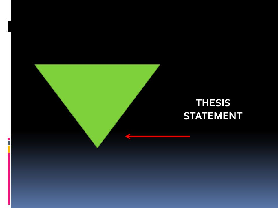Thesis Tips  Your thesis should not start with I or I think. In fact, it should not say I anywhere in the thesis (that includes you, my, your, you're, etc – THIRD PERSON ONLY – exception: autobiography).