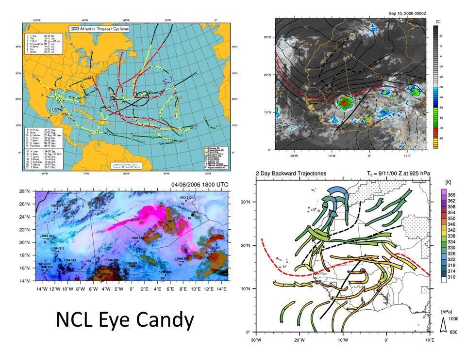NCL Eye Candy