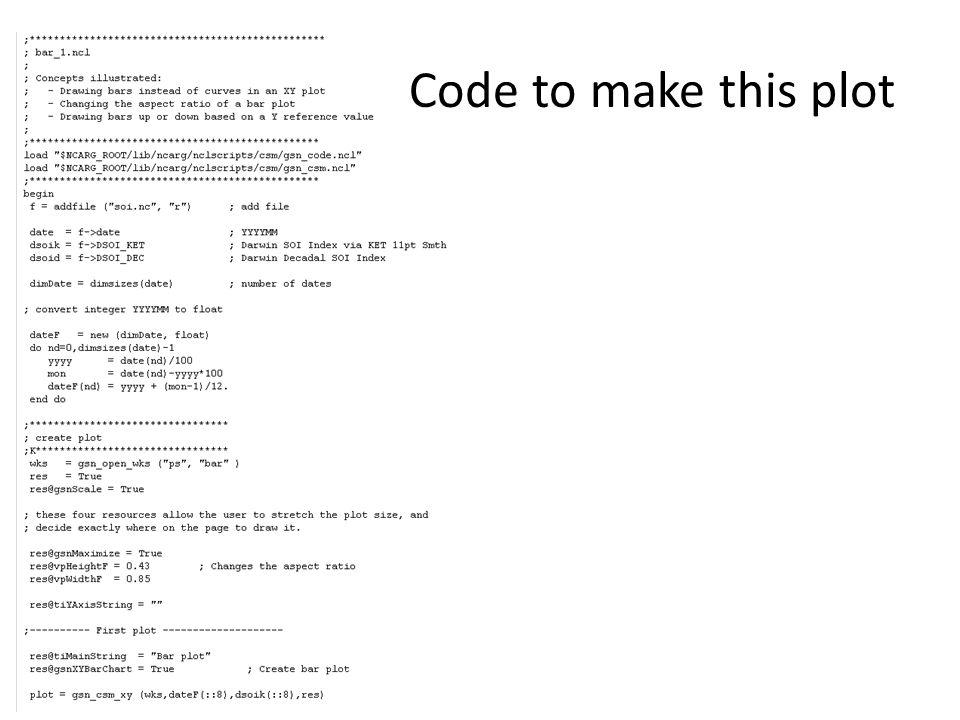 Code to make this plot