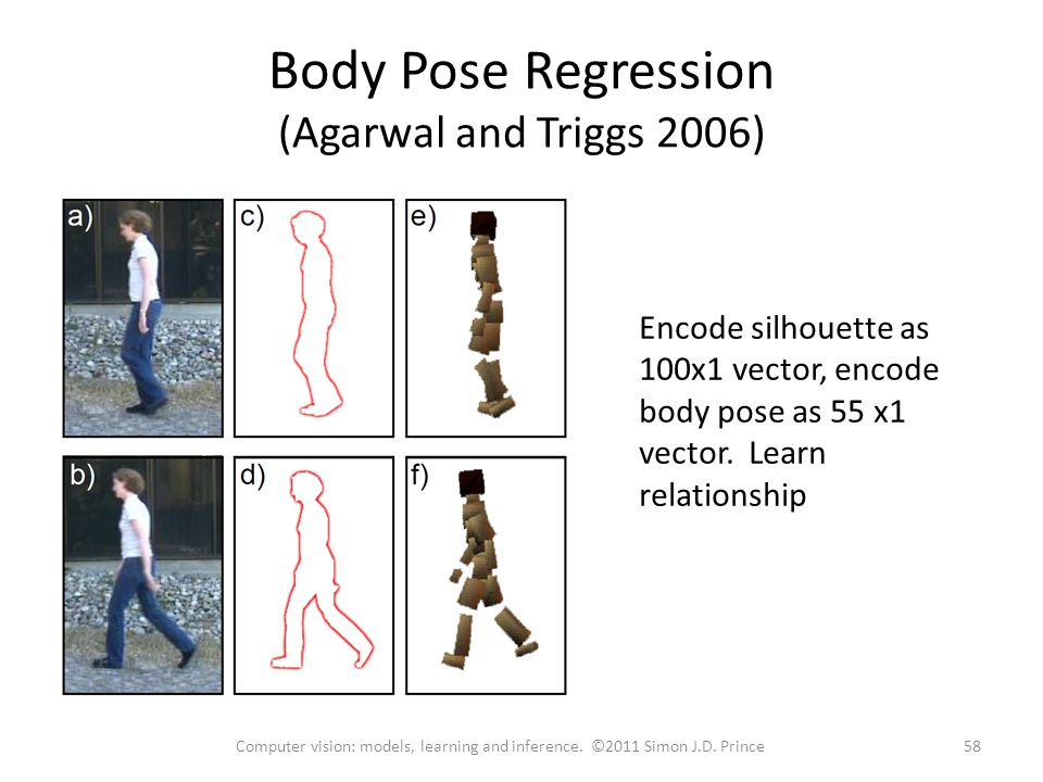Body Pose Regression (Agarwal and Triggs 2006) Encode silhouette as 100x1 vector, encode body pose as 55 x1 vector.