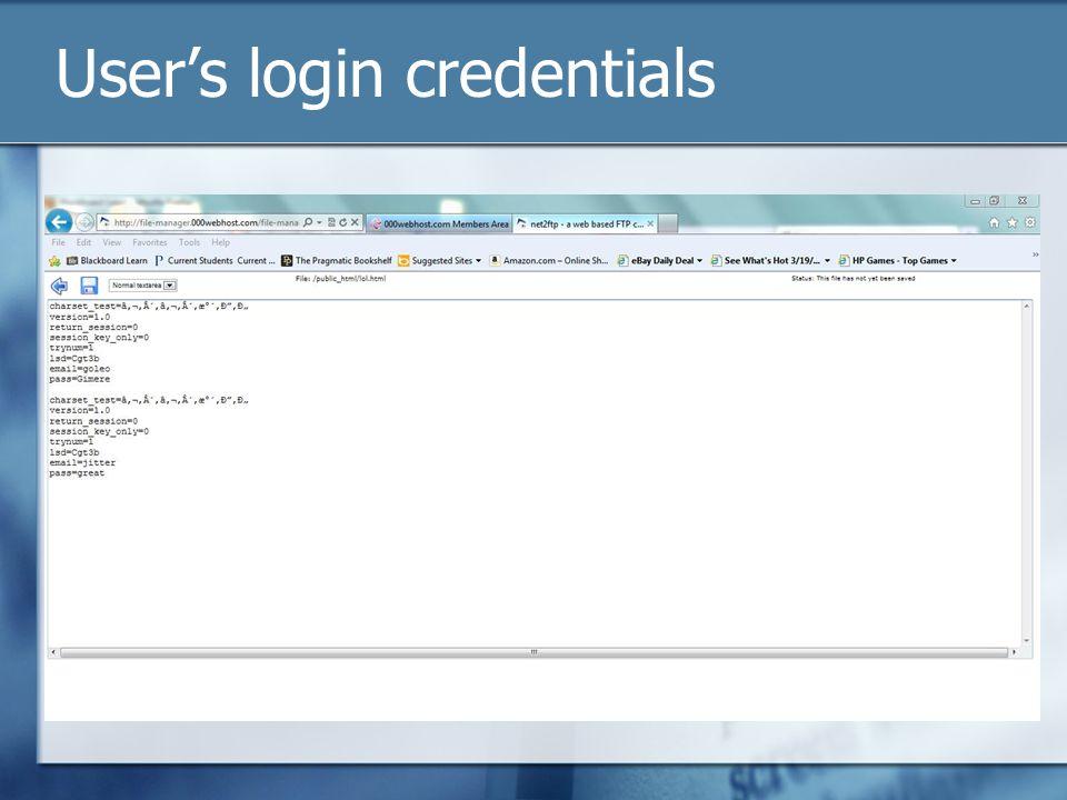 User's login credentials