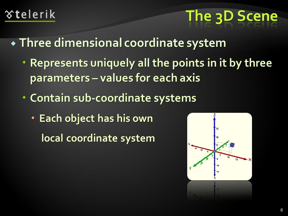  Three dimensional coordinate system  Represents uniquely all the points in it by three parameters – values for each axis  Contain sub-coordinate s