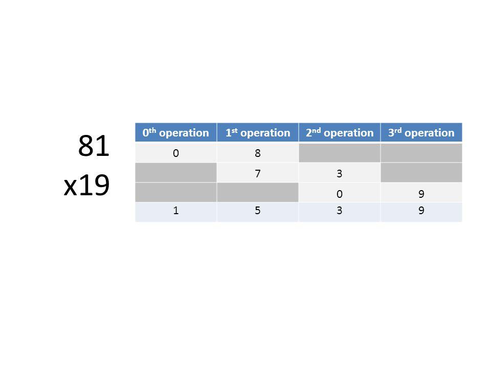 81 x19 0 th operation1 st operation2 nd operation3 rd operation 08 73 09 1539