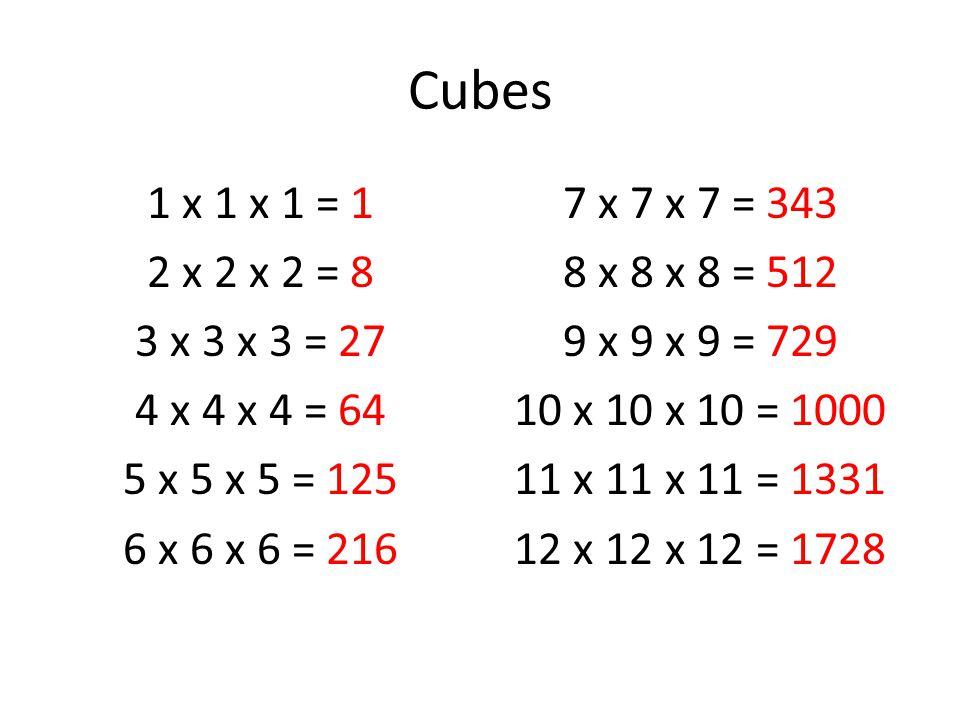 Cubes 1 x 1 x 1 = 1 2 x 2 x 2 = 8 3 x 3 x 3 = 27 4 x 4 x 4 = 64 5 x 5 x 5 = 125 6 x 6 x 6 = 216 7 x 7 x 7 = 343 8 x 8 x 8 = 512 9 x 9 x 9 = 729 10 x 10 x 10 = 1000 11 x 11 x 11 = 1331 12 x 12 x 12 = 1728