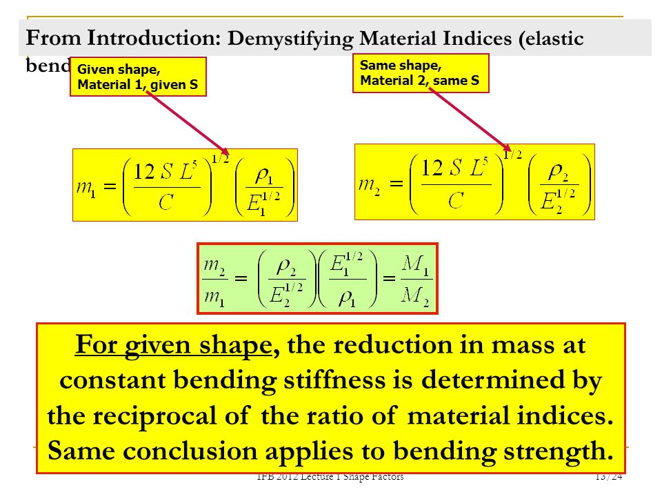 IFB 2012 Lecture 1 Shape Factors 13/24 From Introduction: Demystifying Material Indices (elastic bending) For given shape, the reduction in mass at constant bending stiffness is determined by the reciprocal of the ratio of material indices.