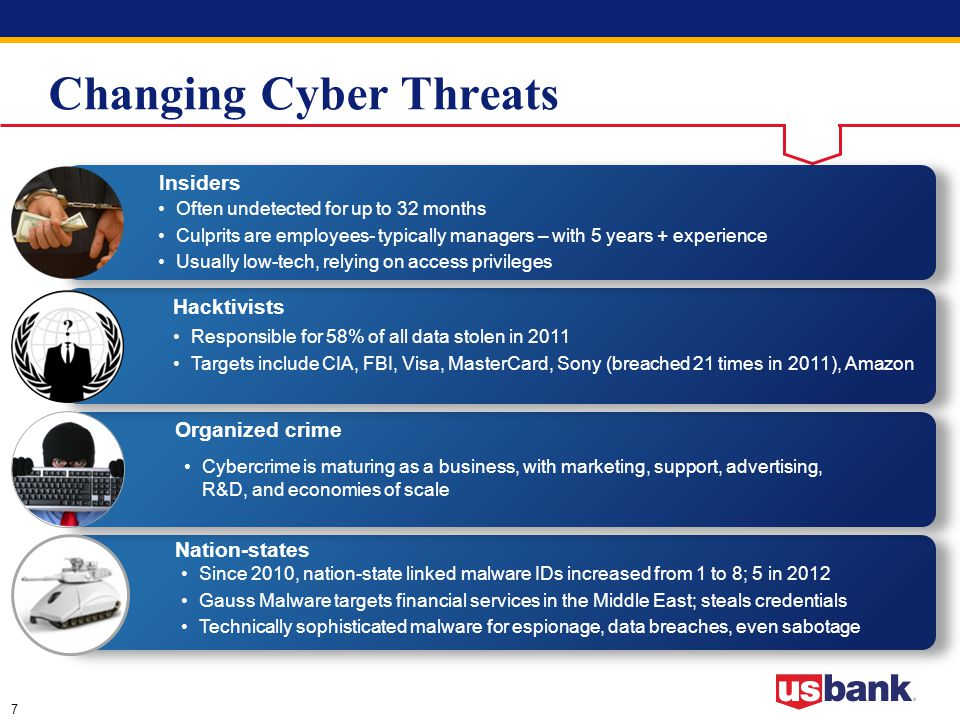 7 Cybercrime is maturing as a business, with marketing, support, advertising, R&D, and economies of scale Insiders Hacktivists Nation-states Often undetected for up to 32 months Culprits are employees- typically managers – with 5 years + experience Usually low-tech, relying on access privileges Responsible for 58% of all data stolen in 2011 Targets include CIA, FBI, Visa, MasterCard, Sony (breached 21 times in 2011), Amazon Since 2010, nation-state linked malware IDs increased from 1 to 8; 5 in 2012 Gauss Malware targets financial services in the Middle East; steals credentials Technically sophisticated malware for espionage, data breaches, even sabotage Organized crime Changing Cyber Threats