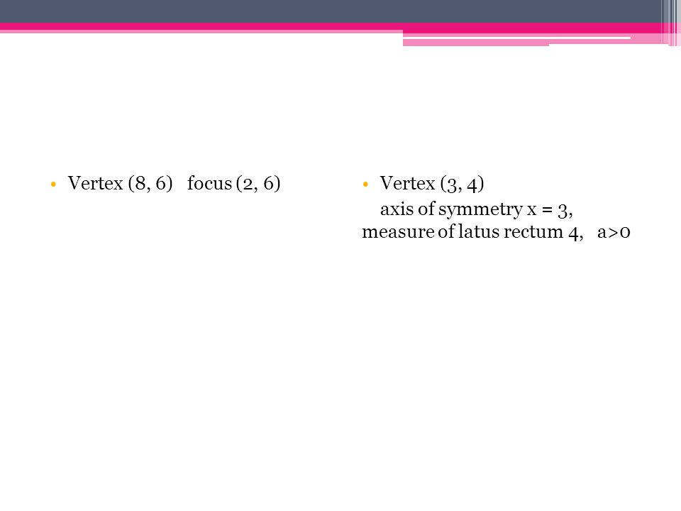 Vertex (8, 6) focus (2, 6)Vertex (3, 4) axis of symmetry x = 3, measure of latus rectum 4, a>0