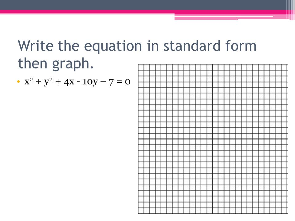 Write the equation in standard form then graph. x 2 + y 2 + 4x - 10y – 7 = 0