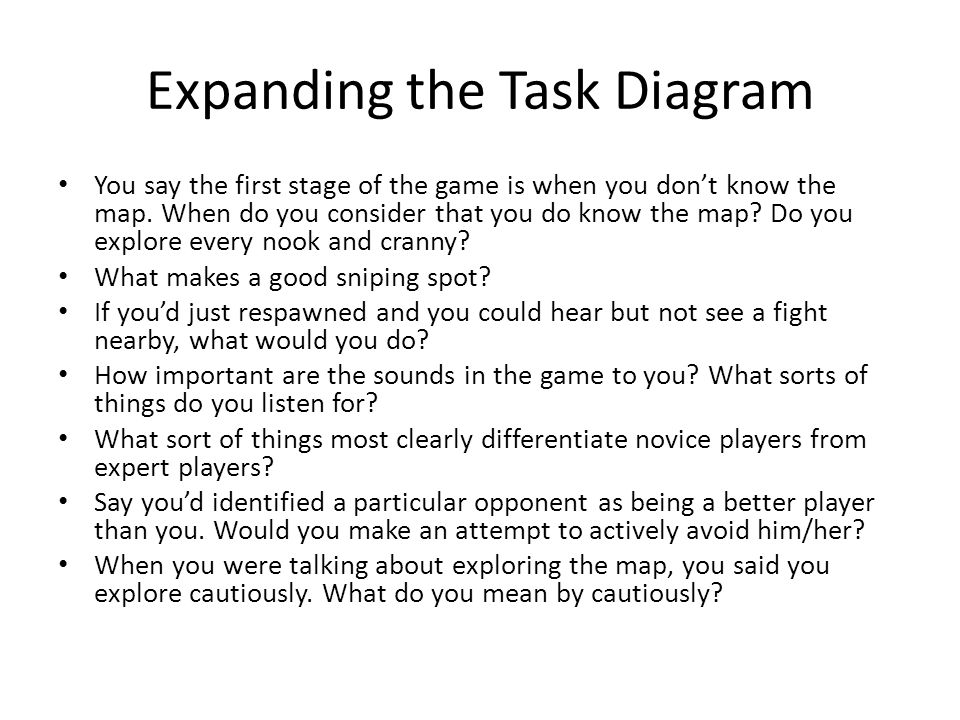 Expanding the Task Diagram You say the first stage of the game is when you don't know the map. When do you consider that you do know the map? Do you e
