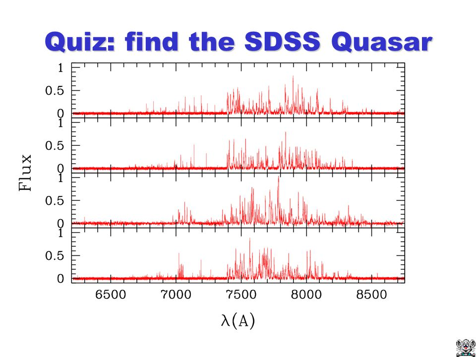 Quiz: find the SDSS Quasar