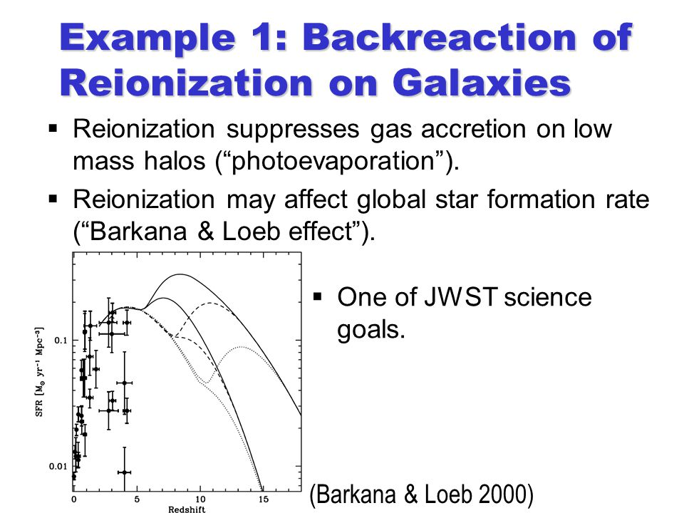 Example 1: Backreaction of Reionization on Galaxies  Reionization suppresses gas accretion on low mass halos ( photoevaporation ).