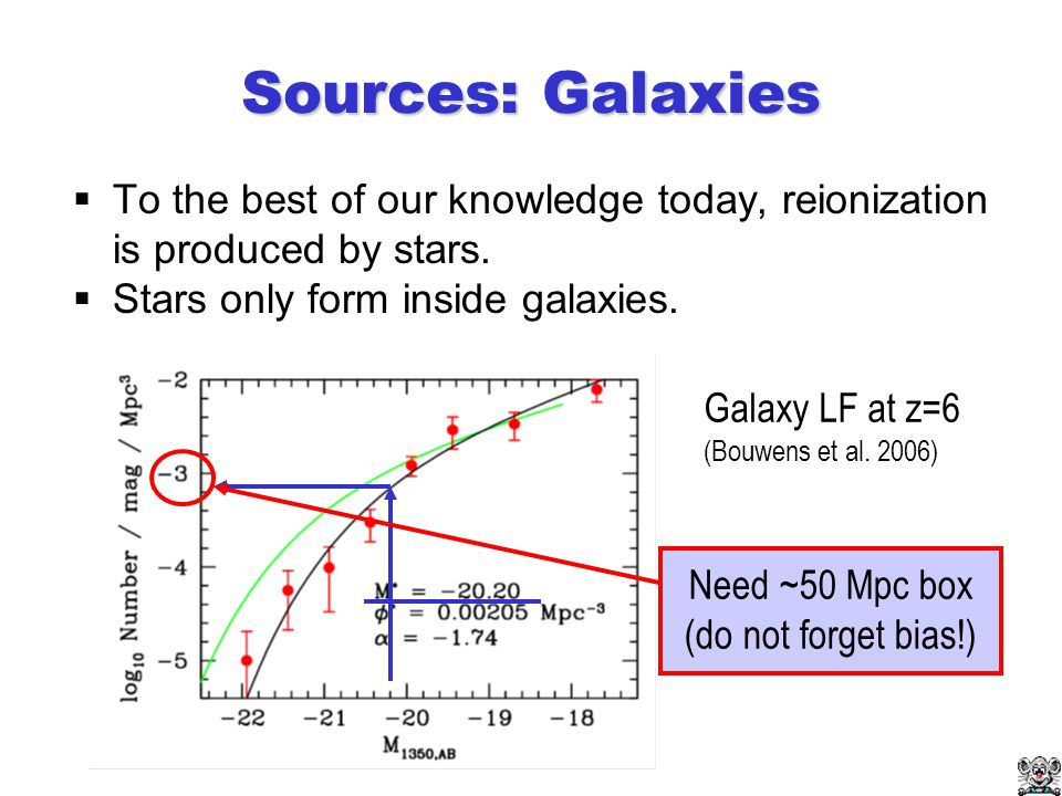 Sources: Galaxies  To the best of our knowledge today, reionization is produced by stars.