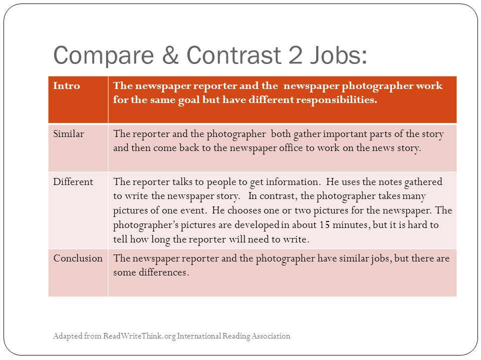 Compare & Contrast 2 Jobs: Adapted from ReadWriteThink.org International Reading Association IntroThe newspaper reporter and the newspaper photographer work for the same goal but have different responsibilities.