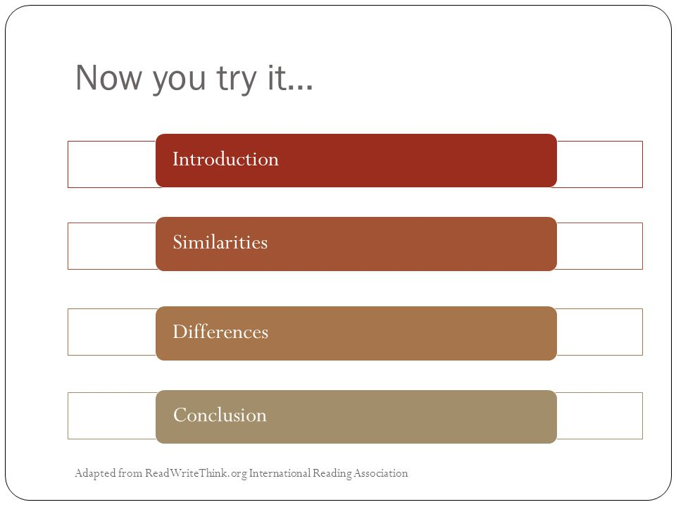 Now you try it… Adapted from ReadWriteThink.org International Reading Association IntroductionSimilaritiesDifferencesConclusion