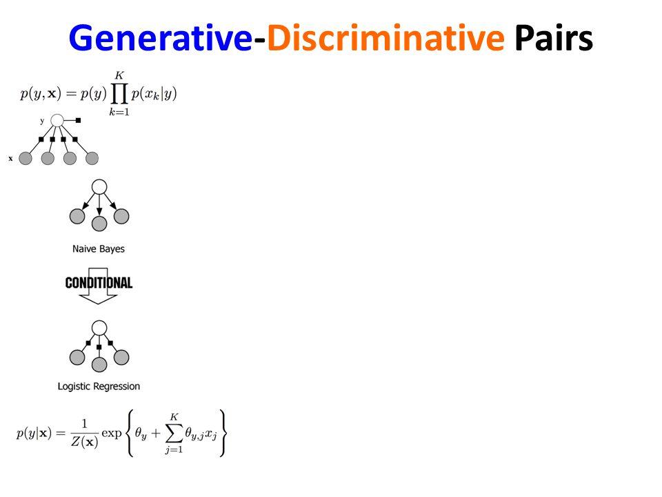 Generative-Discriminative Pairs