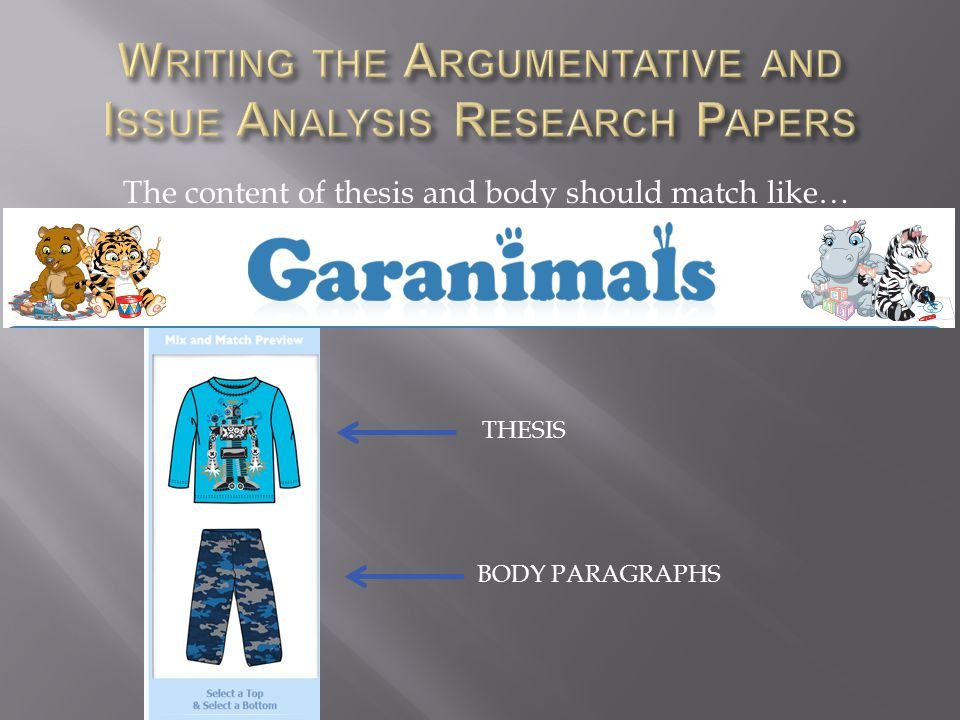 The content of thesis and body should match like… THESIS BODY PARAGRAPHS