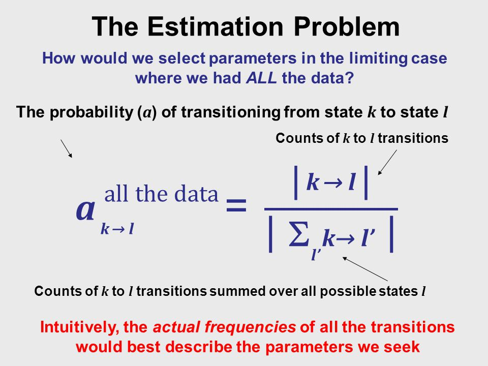 The Estimation Problem What about when we only have a sample.