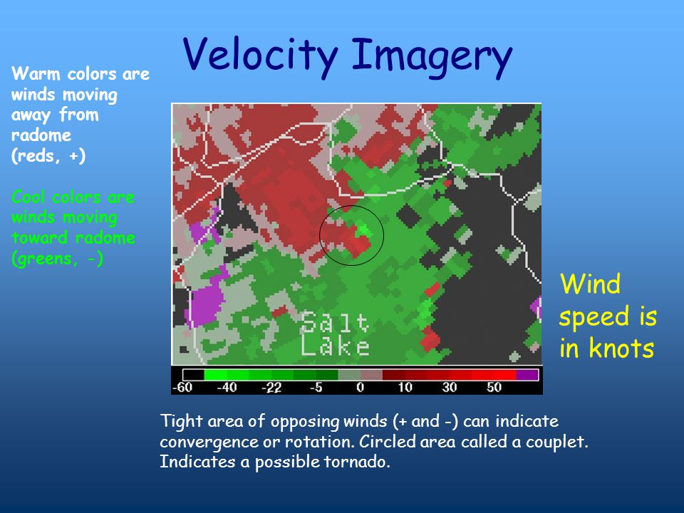 Velocity Imagery Warm colors are winds moving away from radome (reds, +) Cool colors are winds moving toward radome (greens, -) Tight area of opposing winds (+ and -) can indicate convergence or rotation.