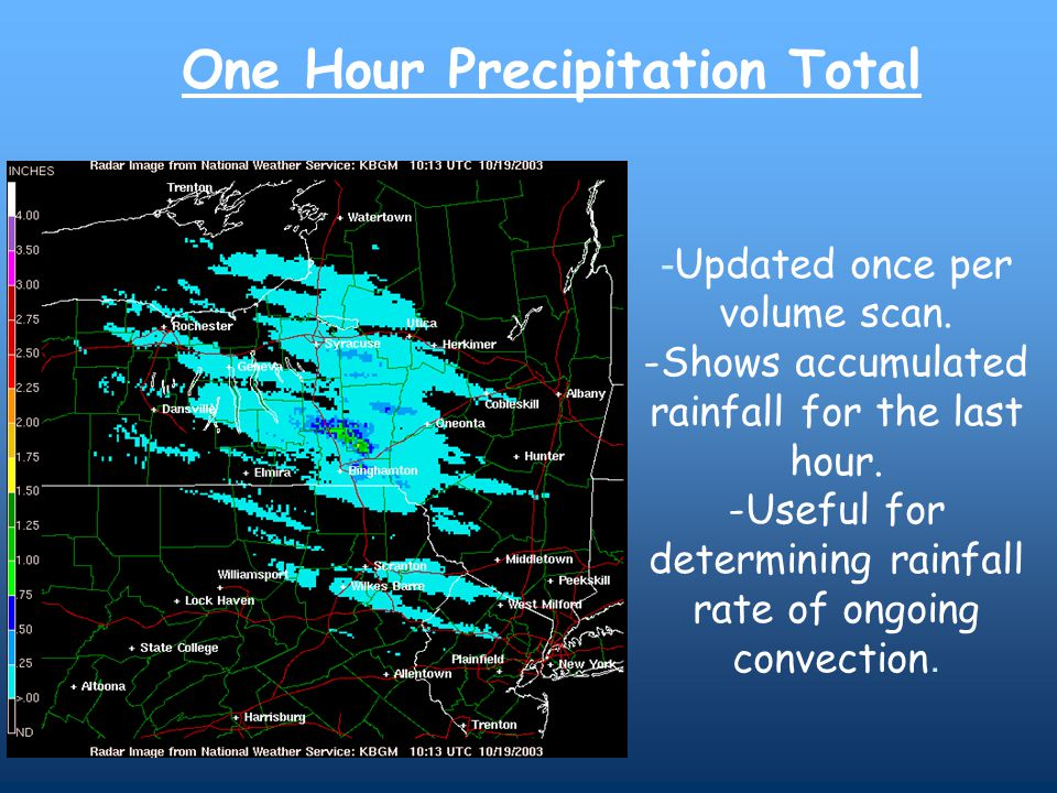 - Updated once per volume scan. -Shows accumulated rainfall for the last hour.