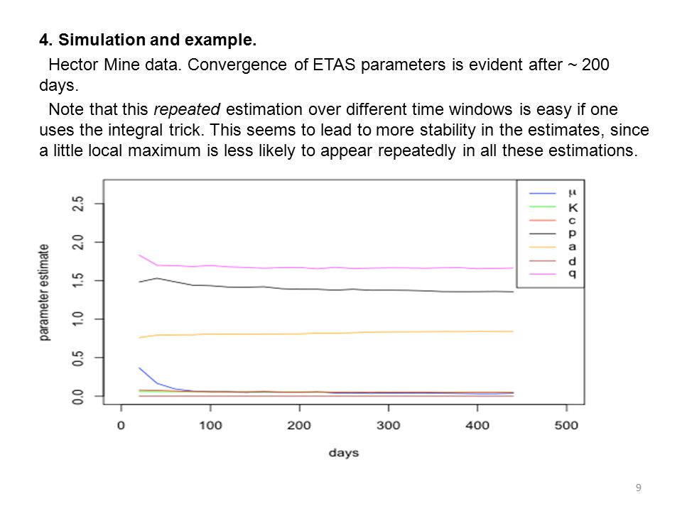 4. Simulation and example. Hector Mine data. Convergence of ETAS parameters is evident after ~ 200 days. Note that this repeated estimation over diffe