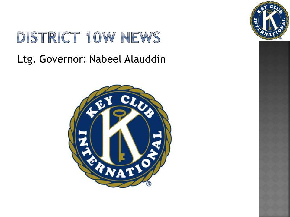 Ltg. Governor: Nabeel Alauddin