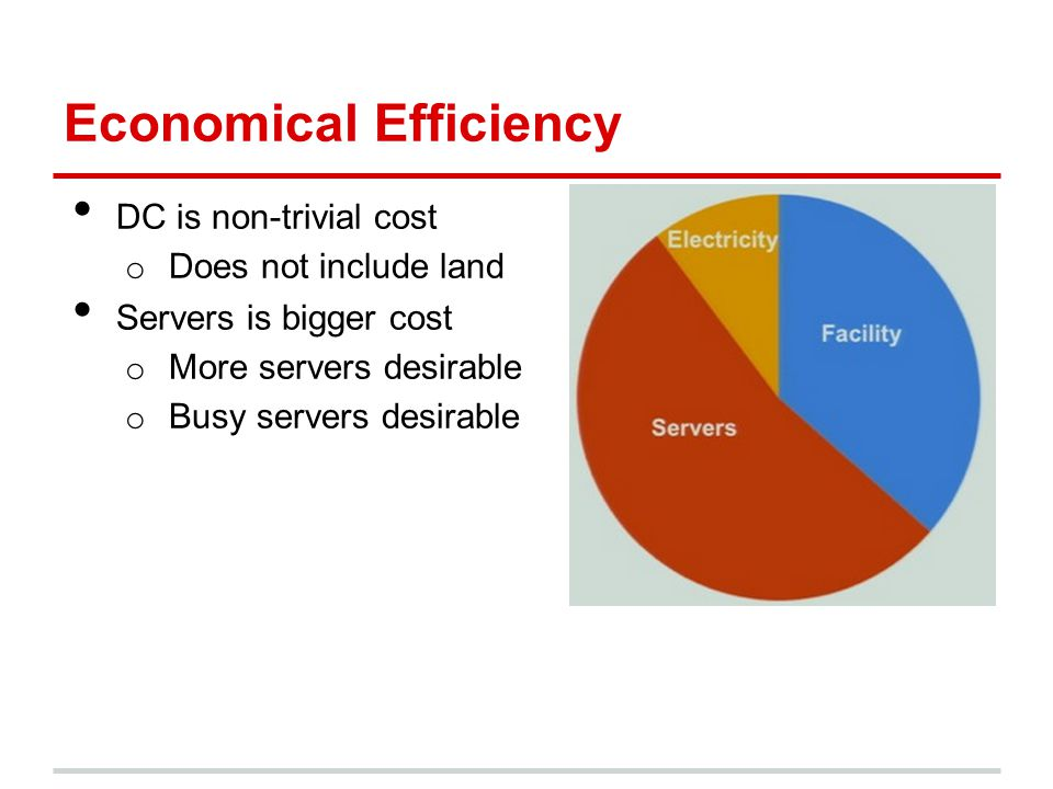 Economical Efficiency DC is non-trivial cost o Does not include land Servers is bigger cost o More servers desirable o Busy servers desirable