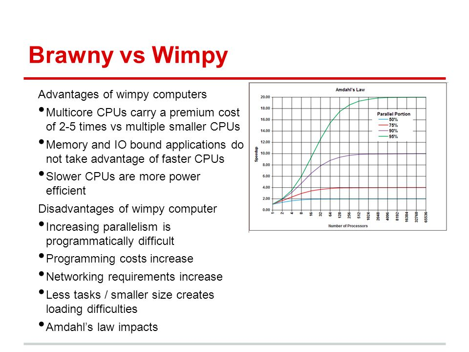 Brawny vs Wimpy Advantages of wimpy computers Multicore CPUs carry a premium cost of 2-5 times vs multiple smaller CPUs Memory and IO bound applicatio