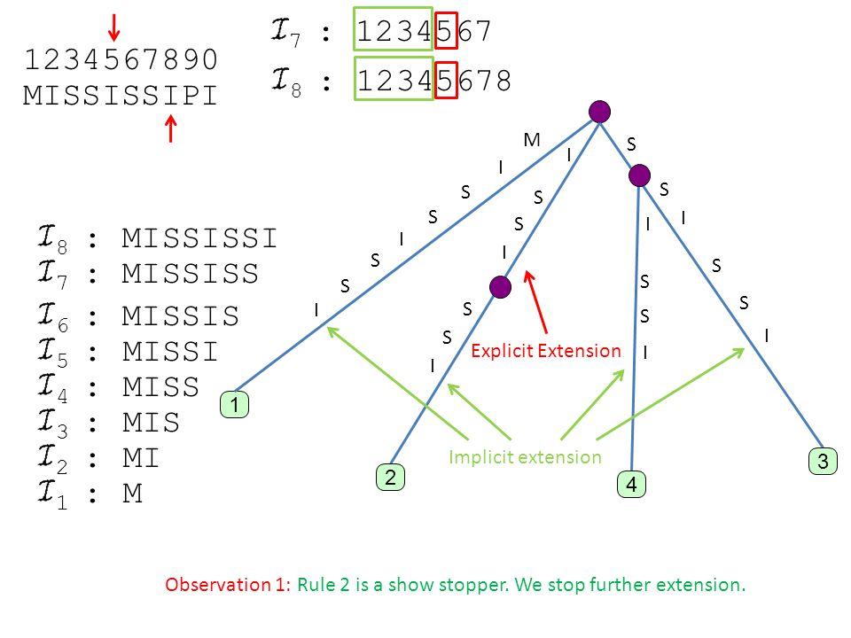 MISSISSIPI 1 : M 2 : MI 3 : MIS 4 : MISS 5 : MISSI 6 : MISSIS 7 : MISSISS 8 : MISSISSI 1 M I S S I S S I I S S I S S I S S I S S I I S S I 2 3 4 1234567890 Observation 1: Rule 2 is a show stopper.
