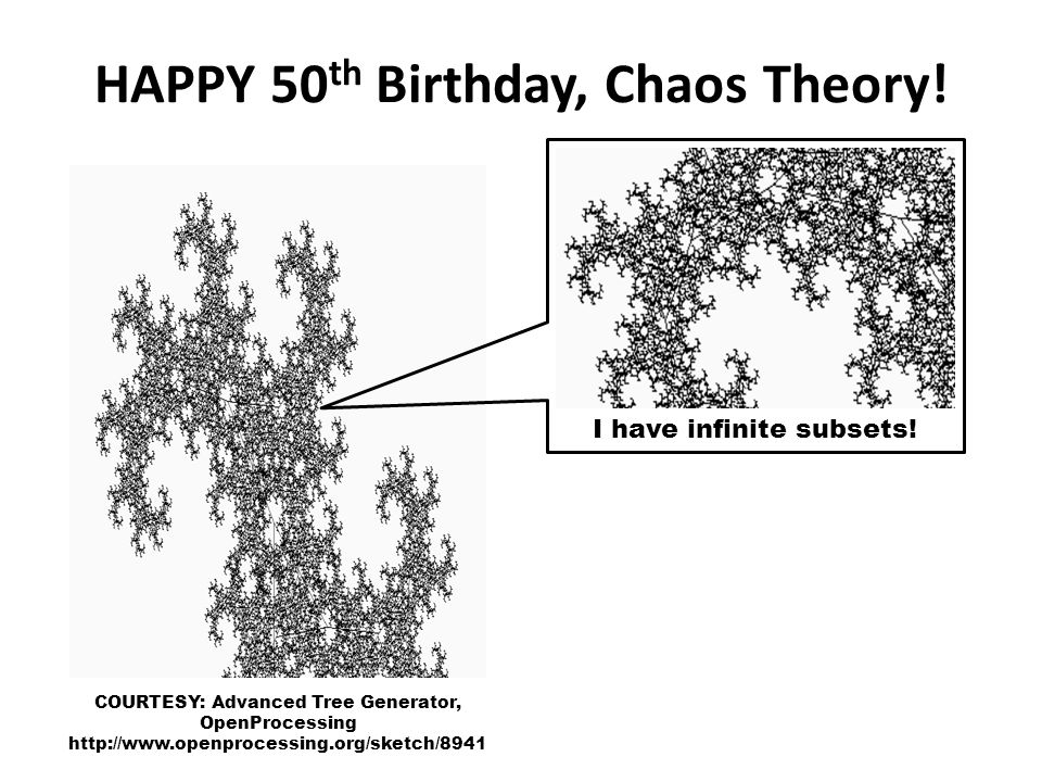 HAPPY 50 th Birthday, Chaos Theory.
