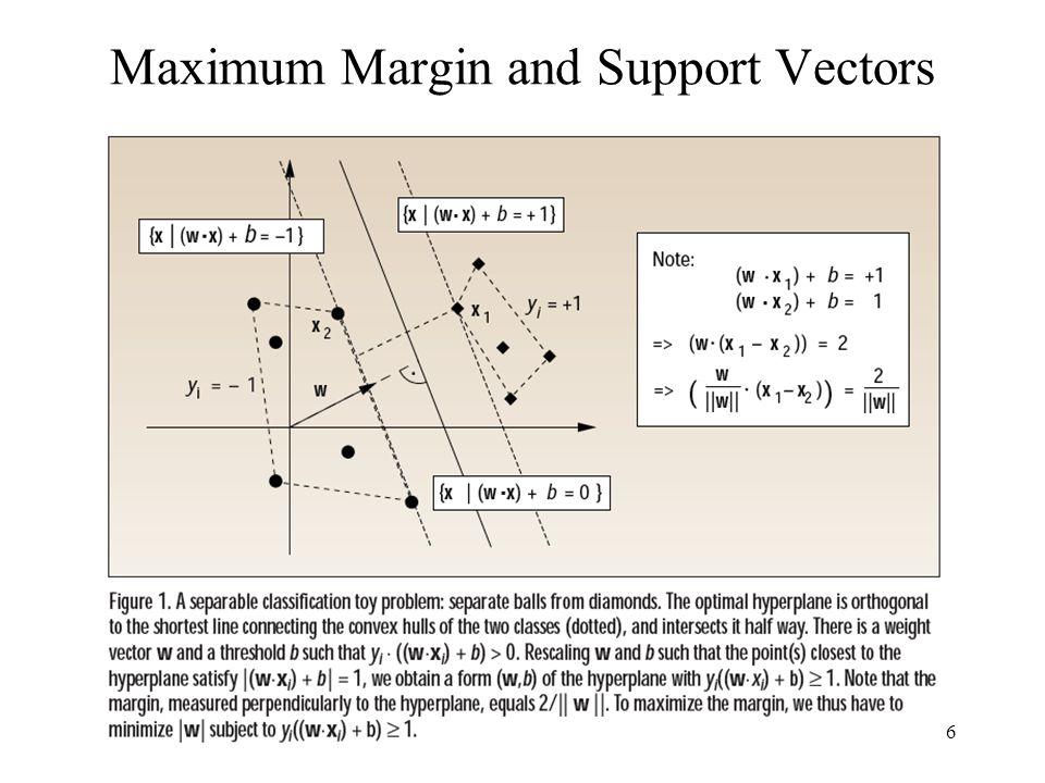 Maximum Margin and Support Vectors 6