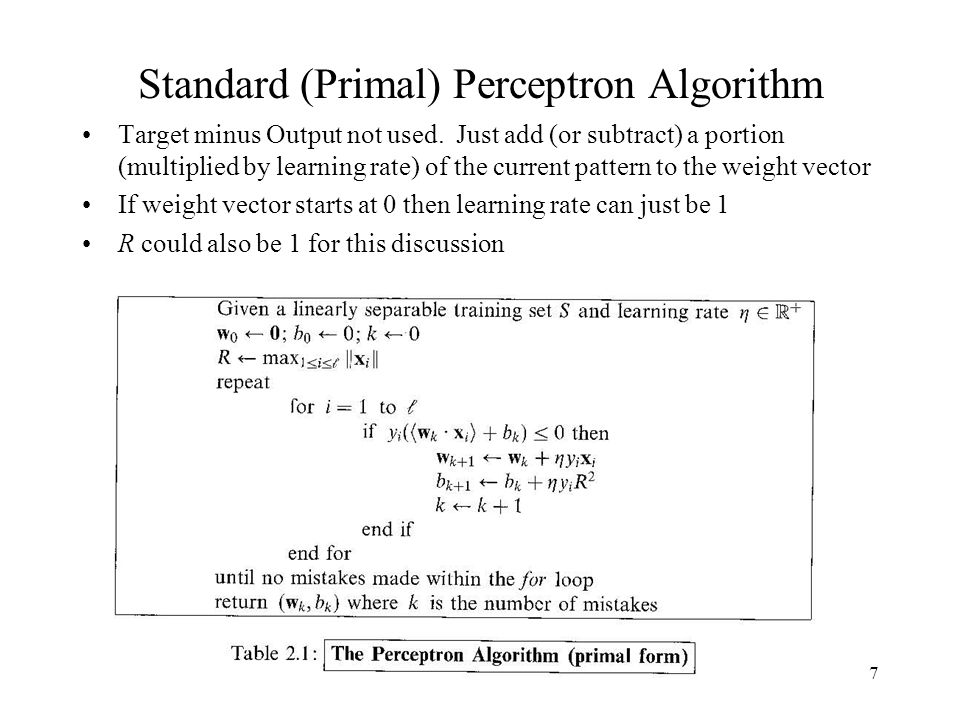 Standard (Primal) Perceptron Algorithm Target minus Output not used. Just add (or subtract) a portion (multiplied by learning rate) of the current pat