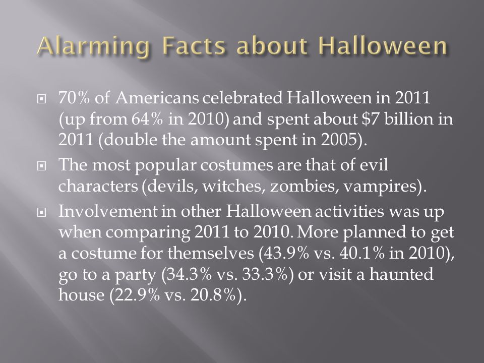  70% of Americans celebrated Halloween in 2011 (up from 64% in 2010) and spent about $7 billion in 2011 (double the amount spent in 2005).  The most