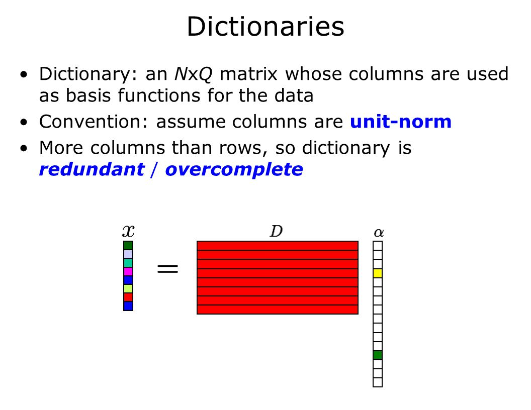 Dictionaries Dictionary: an NxQ matrix whose columns are used as basis functions for the data Convention: assume columns are unit-norm More columns th