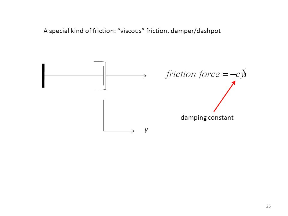 """25 A special kind of friction: """"viscous"""" friction, damper/dashpot y damping constant"""