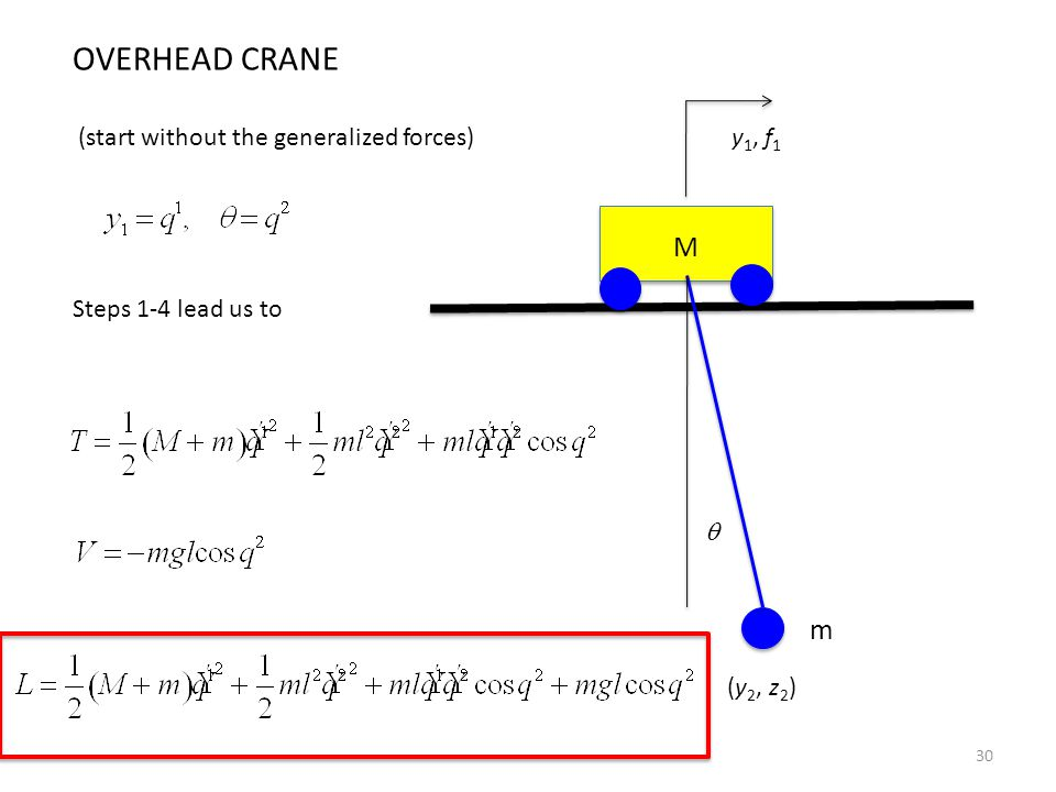30 M y 1, f 1 OVERHEAD CRANE (y 2, z 2 ) m  Steps 1-4 lead us to (start without the generalized forces)