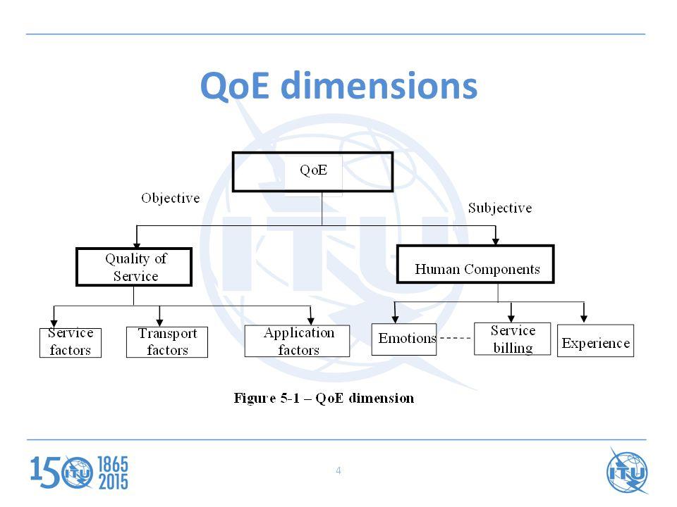 QoE dimensions 4