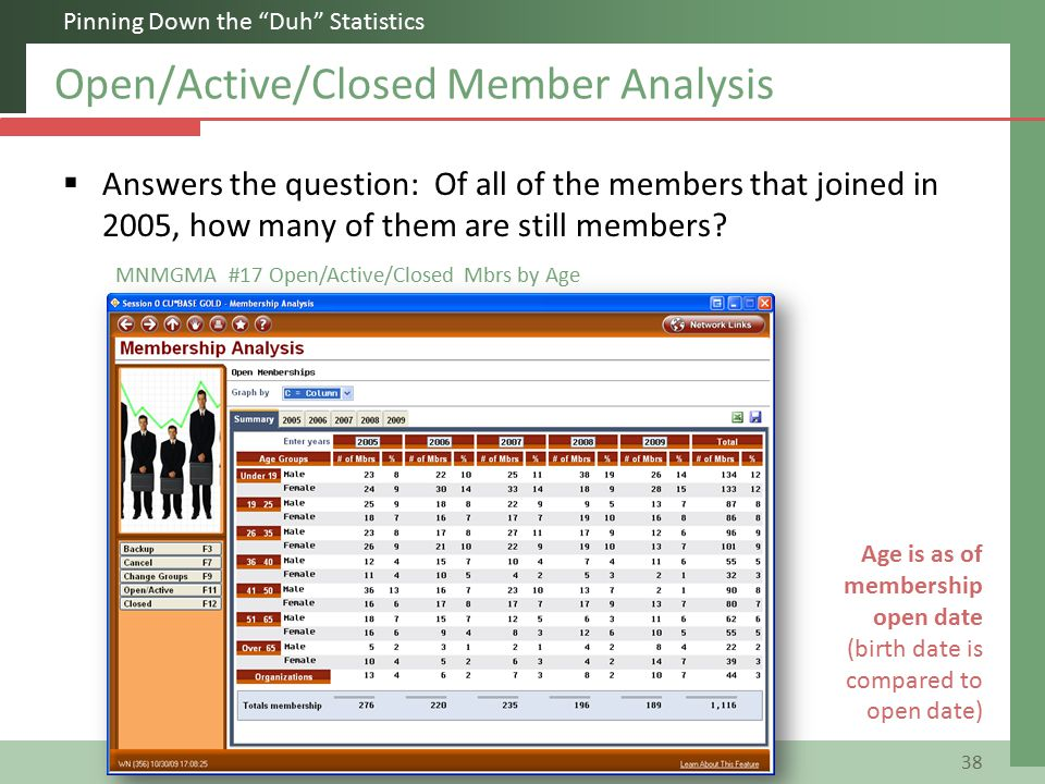 Open/Active/Closed Member Analysis  Answers the question: Of all of the members that joined in 2005, how many of them are still members.