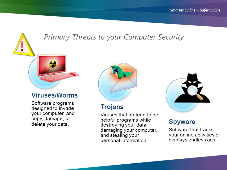 Primary Threats to your Computer Security Viruses/Worms Software programs designed to invade your computer, and copy, damage, or delete your data.