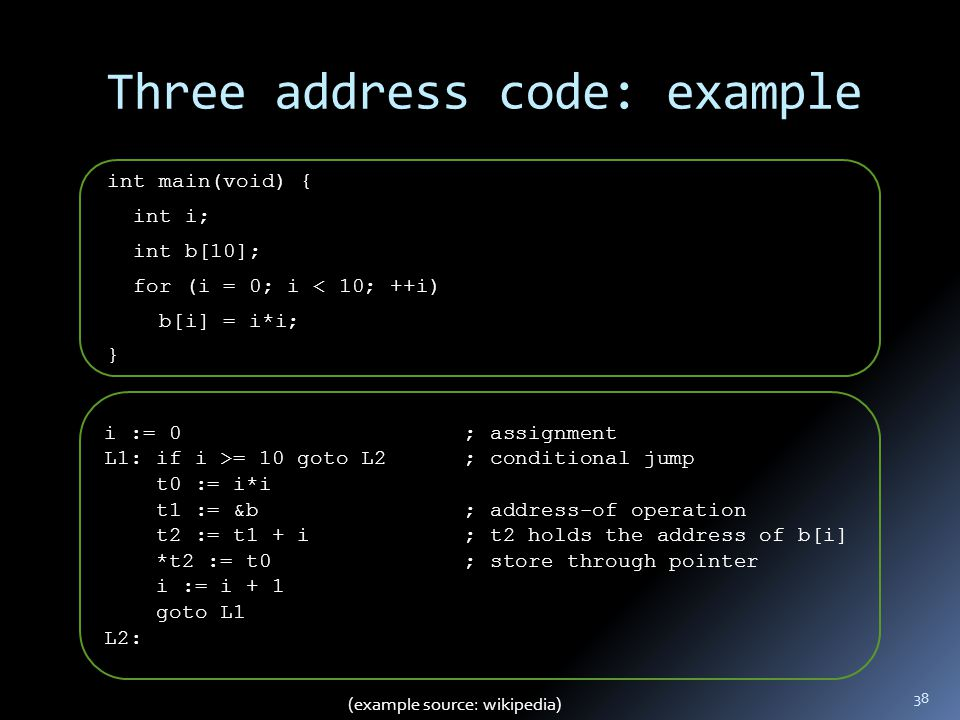 Three address code: example 38 int main(void) { int i; int b[10]; for (i = 0; i < 10; ++i) b[i] = i*i; } i := 0 ; assignment L1: if i >= 10 goto L2 ; conditional jump t0 := i*i t1 := &b ; address-of operation t2 := t1 + i ; t2 holds the address of b[i] *t2 := t0 ; store through pointer i := i + 1 goto L1 L2: (example source: wikipedia)
