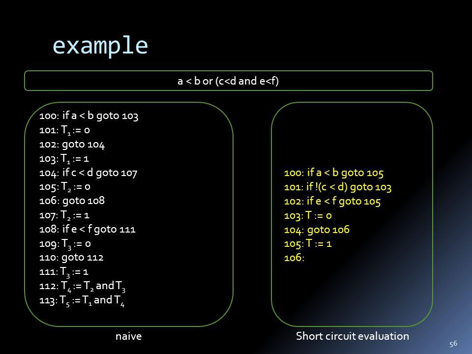 example 56 a < b or (c<d and e<f) 100: if a < b goto 103 101: T 1 := 0 102: goto 104 103: T 1 := 1 104: if c < d goto 107 105: T 2 := 0 106: goto 108