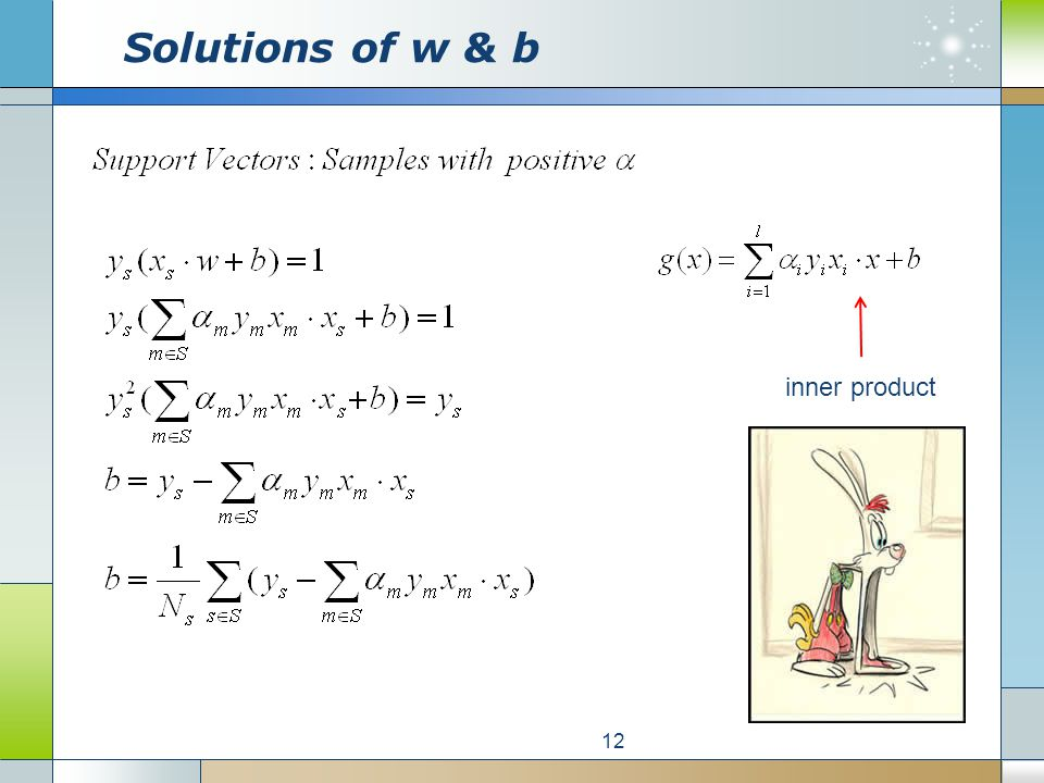 Solutions of w & b 12 inner product