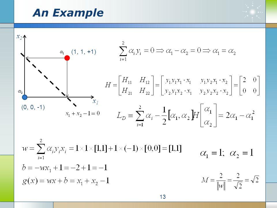 An Example 13 (1, 1, +1) (0, 0, -1) x1x1 x2x2