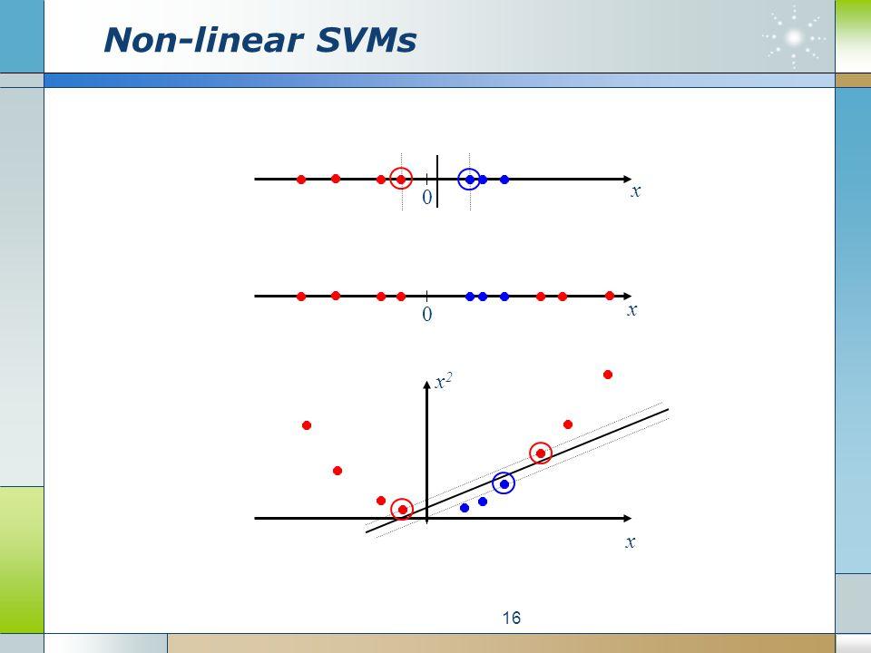 Non-linear SVMs 16 0 x 0 x x2x2 x