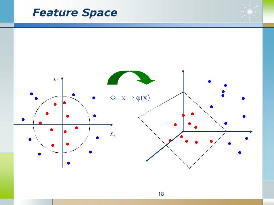Feature Space 18 Φ: x → φ(x) x2x2 x1x1