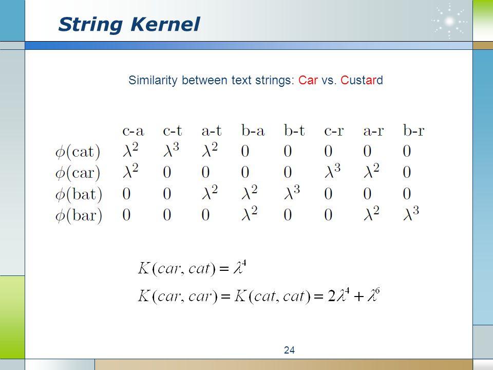 String Kernel 24 Similarity between text strings: Car vs. Custard