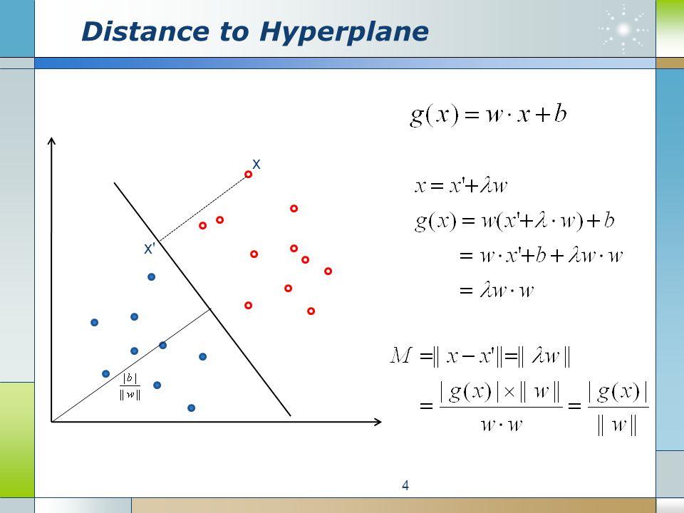 Distance to Hyperplane 4 x x x